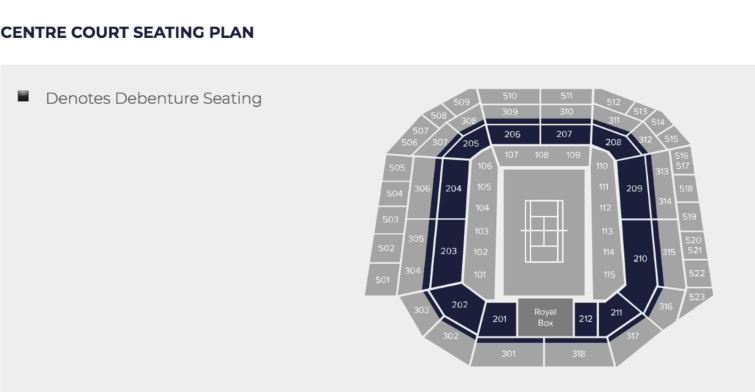 Wimbledon debenture seating